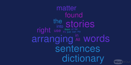 WordItOut-word-cloud-643992