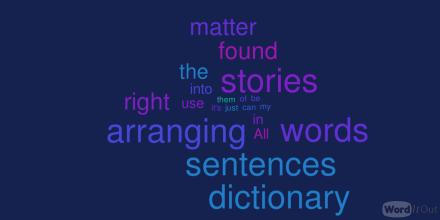 WordItOut-word-cloud-643992